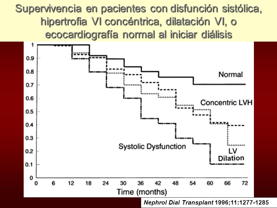 Supervivencia en pacientes con disfunción sistólica, hipertrofia VI concéntrica, dilatación VI, o ecocardiografía normal al iniciar diálisis Nephrol D