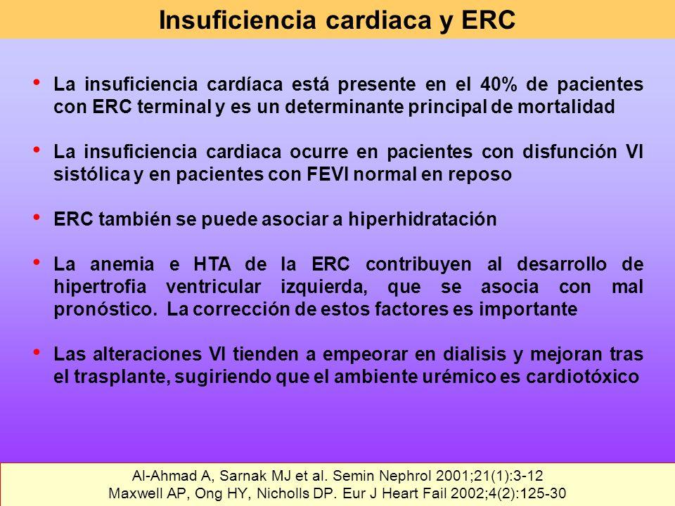 La insuficiencia cardíaca está presente en el 40% de pacientes con ERC terminal y es un determinante principal de mortalidad La insuficiencia cardiaca