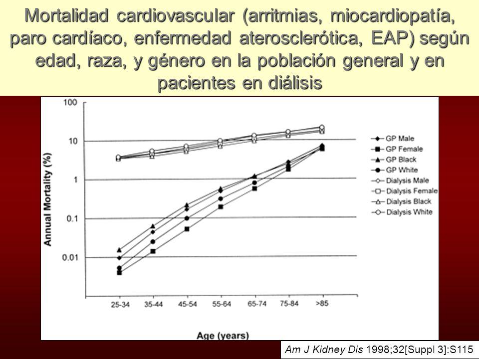 Mortalidad cardiovascular (arritmias, miocardiopatía, paro cardíaco, enfermedad aterosclerótica, EAP) según edad, raza, y género en la población gener