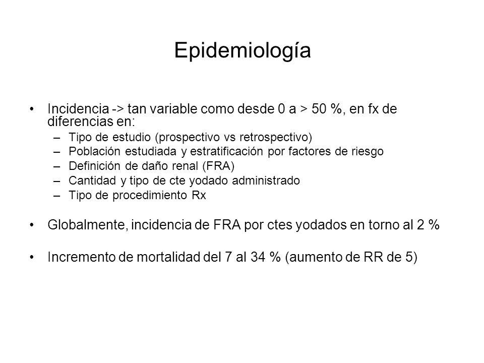 Epidemiología Incidencia -> tan variable como desde 0 a > 50 %, en fx de diferencias en: –Tipo de estudio (prospectivo vs retrospectivo) –Población es