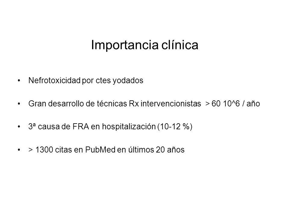 Definición y curso clínico Elevación de 25 % ó > 0.5 mg/dl de cifra de creatinina basal Deterioro de fx renal leve, transitorio y con escasa relevancia clínica Pico de creatinina a las 48-72 horas, FRA habitualmente no oligúrico, recuperación espontánea < 8-10 días Necesidad de diálisis < 0.5 % de los que desarrollan FRA Aumento de creatinina como marcador de riesgo de morbi/mortalidad
