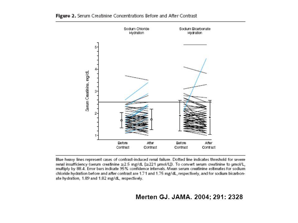 Merten GJ. JAMA. 2004; 291: 2328