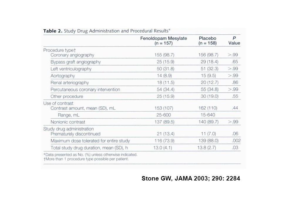 Stone GW, JAMA 2003; 290: 2284
