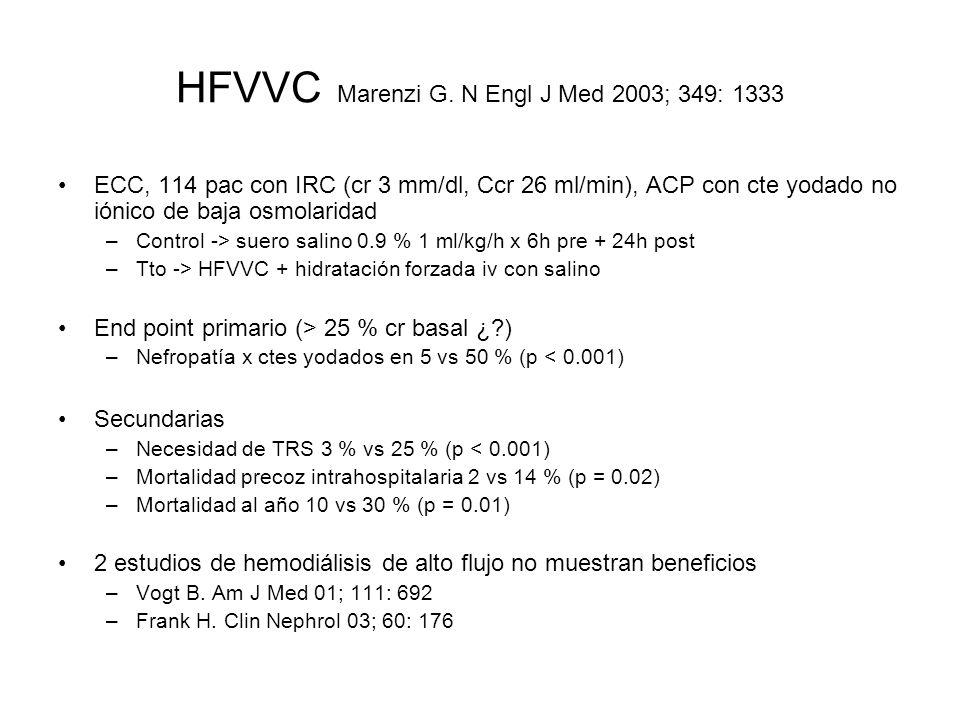HFVVC Marenzi G. N Engl J Med 2003; 349: 1333 ECC, 114 pac con IRC (cr 3 mm/dl, Ccr 26 ml/min), ACP con cte yodado no iónico de baja osmolaridad –Cont