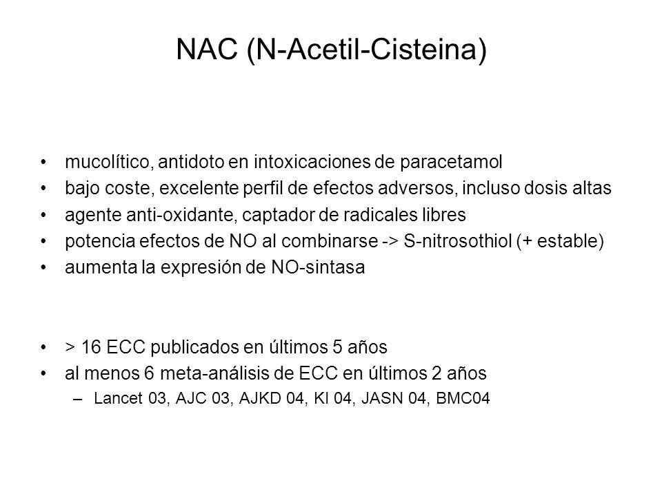 NAC (N-Acetil-Cisteina) mucolítico, antidoto en intoxicaciones de paracetamol bajo coste, excelente perfil de efectos adversos, incluso dosis altas ag