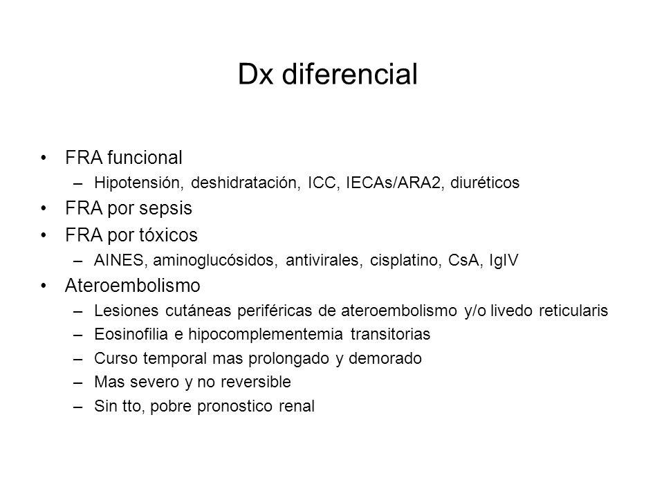 Dx diferencial FRA funcional –Hipotensión, deshidratación, ICC, IECAs/ARA2, diuréticos FRA por sepsis FRA por tóxicos –AINES, aminoglucósidos, antivir