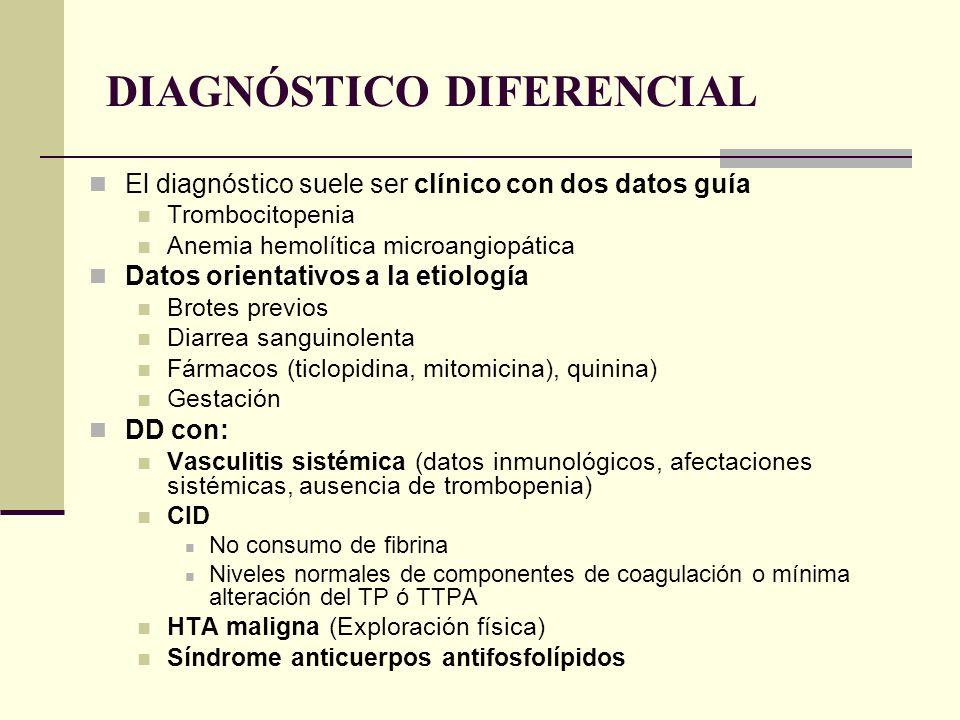 DIAGNÓSTICO DIFERENCIAL El diagnóstico suele ser clínico con dos datos guía Trombocitopenia Anemia hemolítica microangiopática Datos orientativos a la