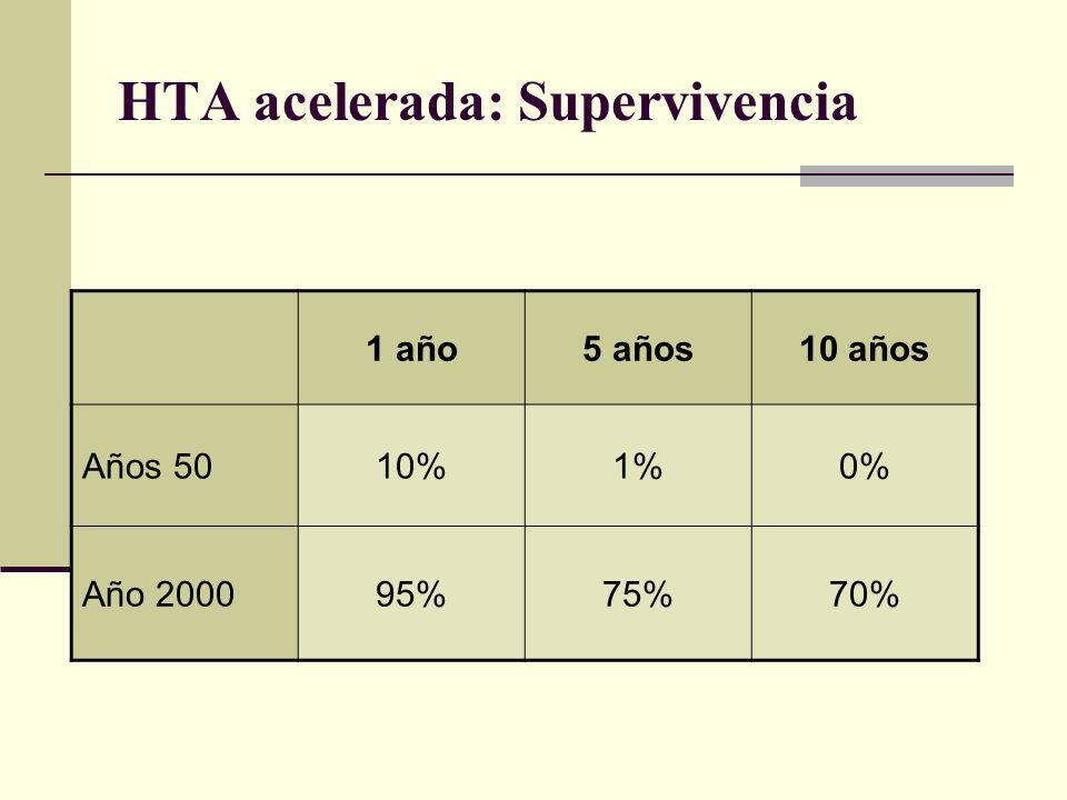 HTA acelerada: Supervivencia 1 año5 años10 años Años 5010%1%0% Año 200095%75%70%