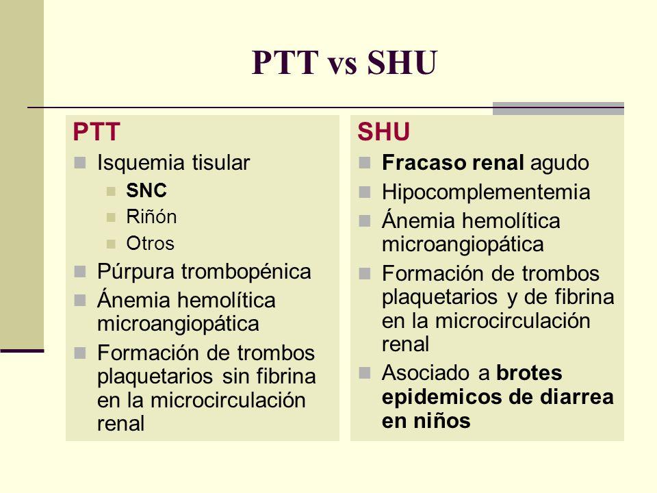PTT vs SHU PTT Isquemia tisular SNC Riñón Otros Púrpura trombopénica Ánemia hemolítica microangiopática Formación de trombos plaquetarios sin fibrina