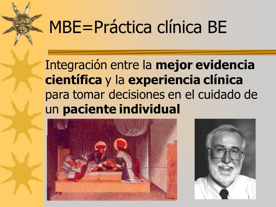 MBE=Práctica clínica BE Integración entre la mejor evidencia científica y la experiencia clínica para tomar decisiones en el cuidado de un paciente in