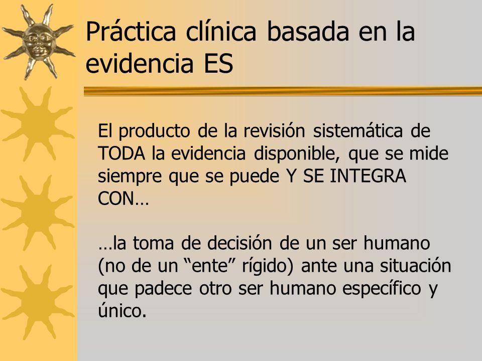 Práctica clínica basada en la evidencia ES El producto de la revisión sistemática de TODA la evidencia disponible, que se mide siempre que se puede Y