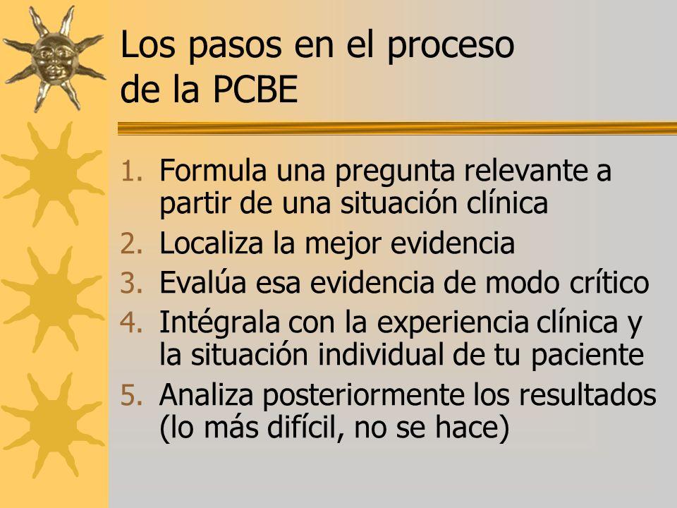 Los pasos en el proceso de la PCBE 1. Formula una pregunta relevante a partir de una situación clínica 2. Localiza la mejor evidencia 3. Evalúa esa ev