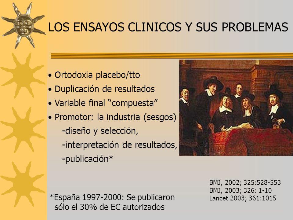 LOS ENSAYOS CLINICOS Y SUS PROBLEMAS Ortodoxia placebo/tto Duplicación de resultados Variable final compuesta Promotor: la industria (sesgos) -diseño