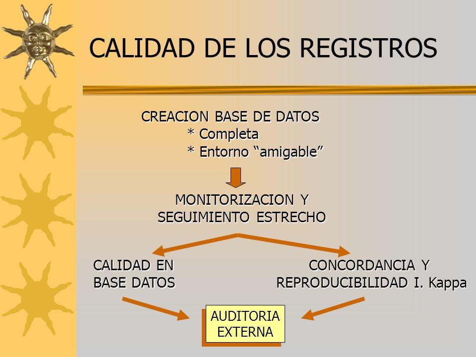 CREACION BASE DE DATOS * Completa * Completa * Entorno amigable * Entorno amigable MONITORIZACION Y SEGUIMIENTO ESTRECHO CALIDAD EN BASE DATOS CONCORD