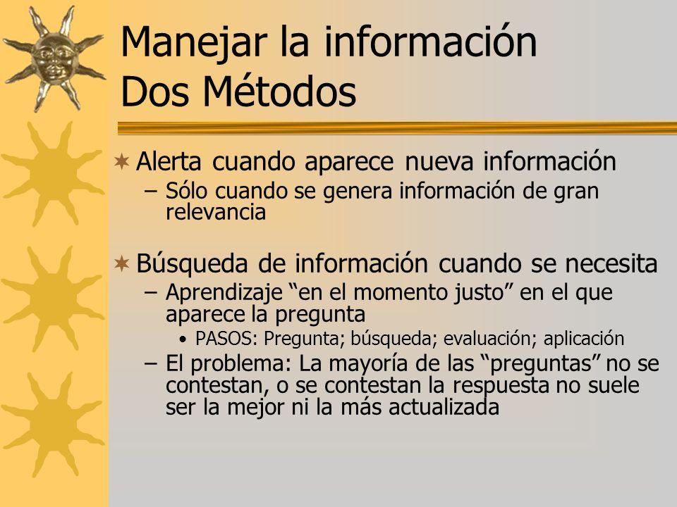 Manejar la información Dos Métodos Alerta cuando aparece nueva información –Sólo cuando se genera información de gran relevancia Búsqueda de informaci