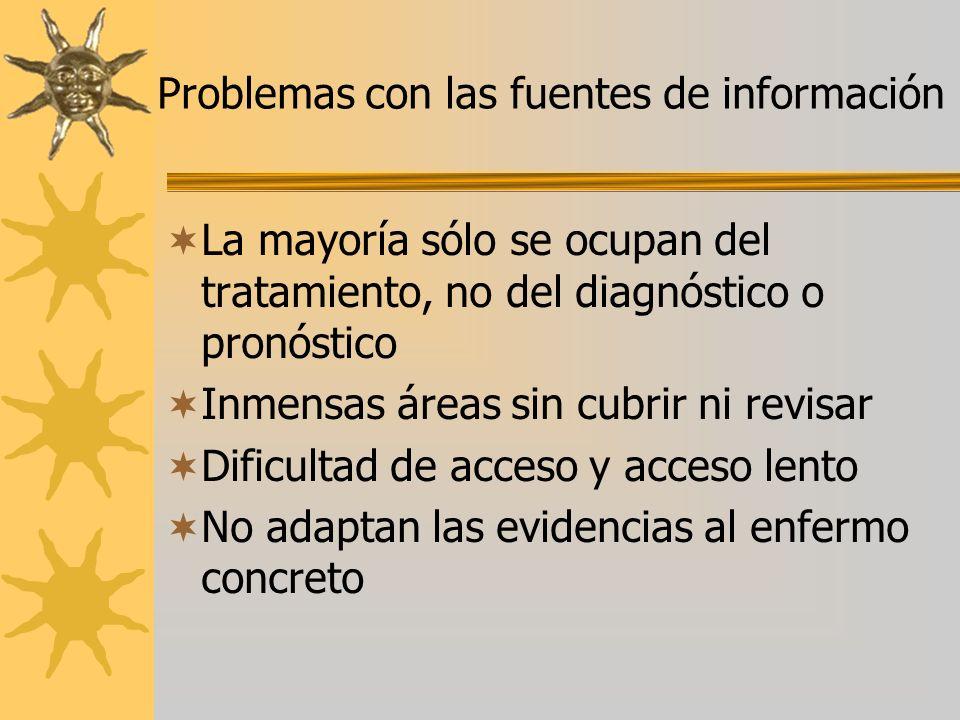 Problemas con las fuentes de información La mayoría sólo se ocupan del tratamiento, no del diagnóstico o pronóstico Inmensas áreas sin cubrir ni revis