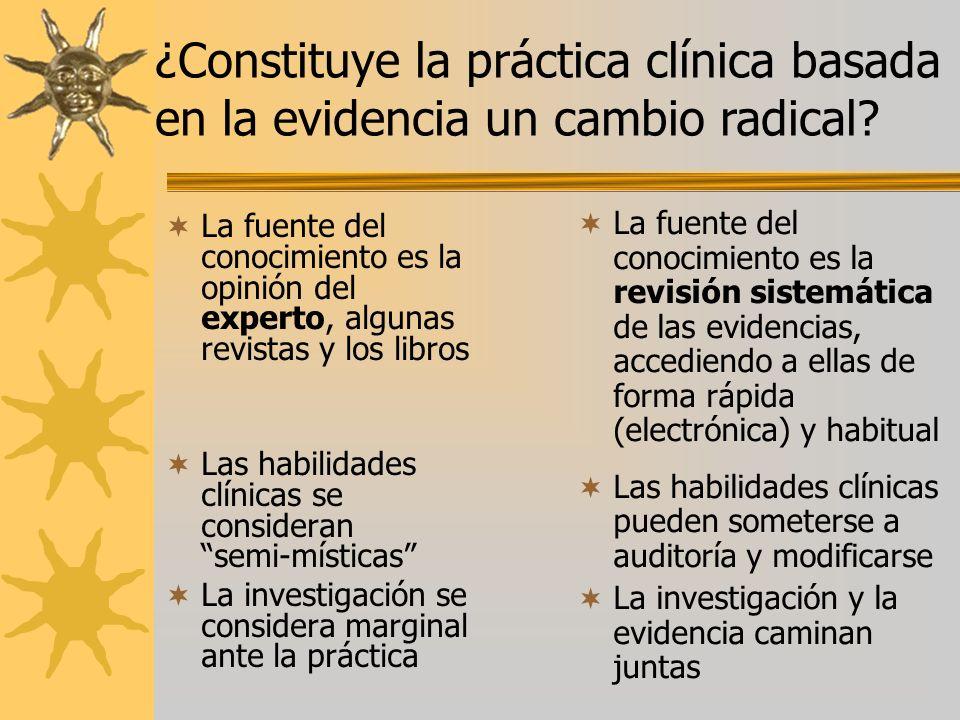 La fuente del conocimiento es la opinión del experto, algunas revistas y los libros Las habilidades clínicas se consideran semi-místicas La investigac