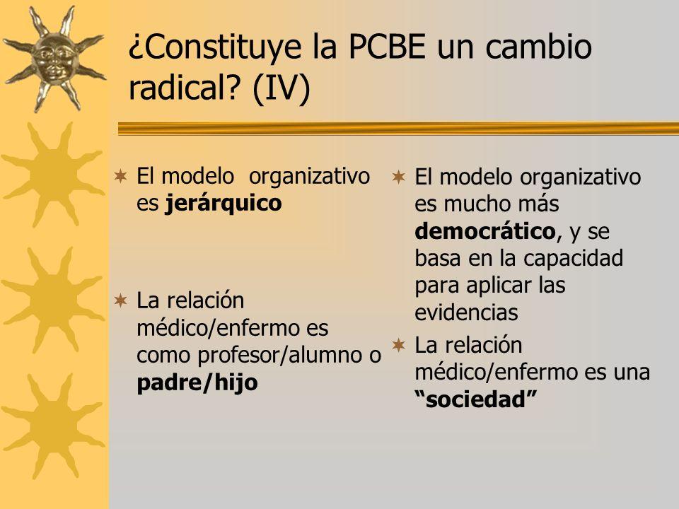 El modelo organizativo es jerárquico La relación médico/enfermo es como profesor/alumno o padre/hijo El modelo organizativo es mucho más democrático,