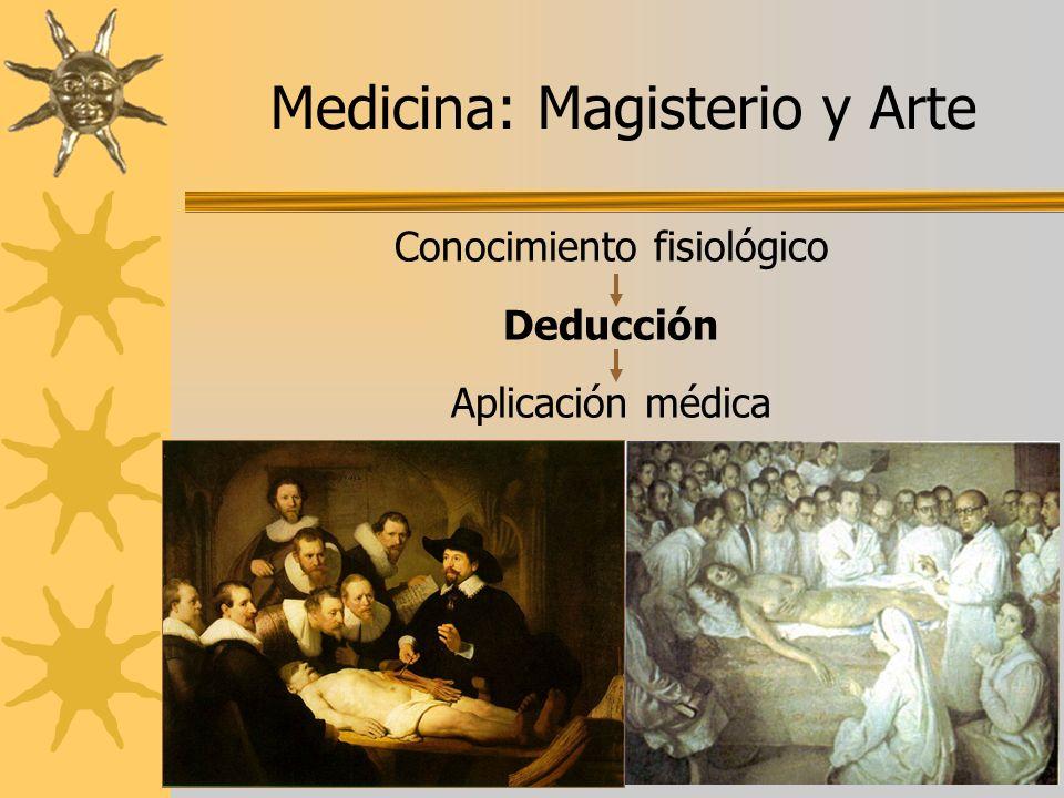 Medicina: Magisterio y Arte Conocimiento fisiológico Deducción Aplicación médica