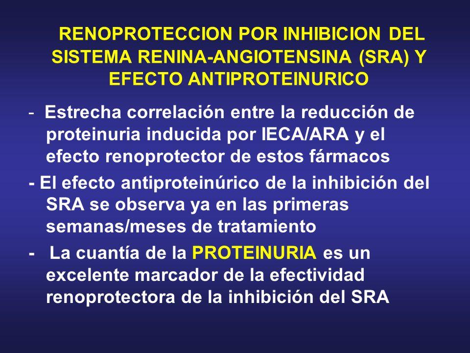 RENOPROTECCION POR INHIBICION DEL SISTEMA RENINA-ANGIOTENSINA (SRA) Y EFECTO ANTIPROTEINURICO - Estrecha correlación entre la reducción de proteinuria