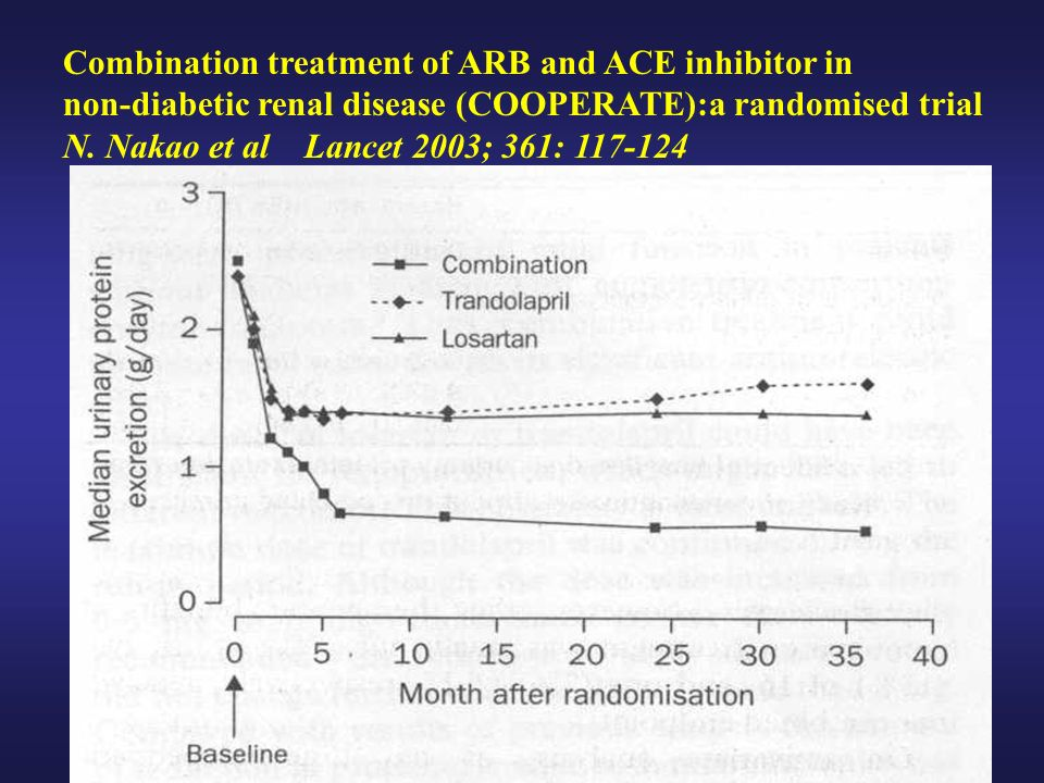 Combination treatment of ARB and ACE inhibitor in non-diabetic renal disease (COOPERATE):a randomised trial N. Nakao et al Lancet 2003; 361: 117-124