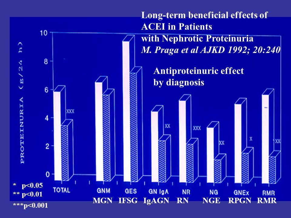 Medidas Terapéuticas que aumentan el efecto antiproteinúrico y renoprotector de los IECA/ARB Control estricto de TA (<130/80 mmHg) Tratamiento combinado IECA/ARB Comienzo precoz del tratamiento Pérdida de peso en pacientes con sobrepeso Estatinas No fumar Restricción proteica Restricción de sal Adición de un diurético Aumento de la dosis de IECA/ARB en función de la proteinuria