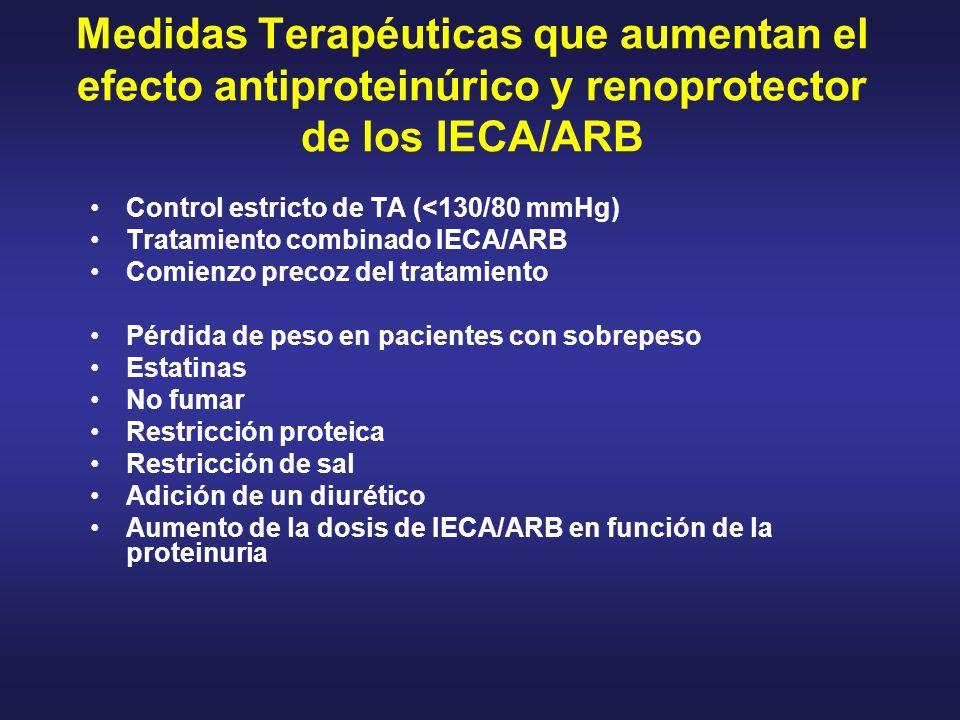 Medidas Terapéuticas que aumentan el efecto antiproteinúrico y renoprotector de los IECA/ARB Control estricto de TA (<130/80 mmHg) Tratamiento combina