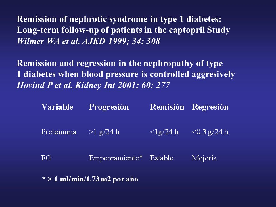 Remission of nephrotic syndrome in type 1 diabetes: Long-term follow-up of patients in the captopril Study Wilmer WA et al. AJKD 1999; 34: 308 Remissi