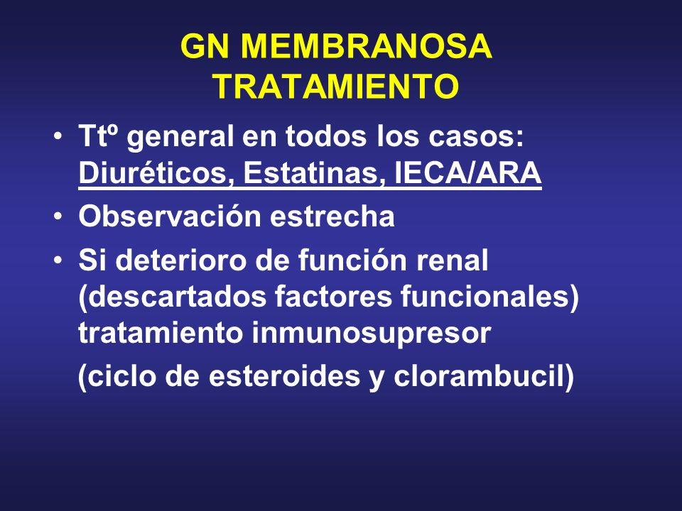 GN MEMBRANOSA TRATAMIENTO Ttº general en todos los casos: Diuréticos, Estatinas, IECA/ARA Observación estrecha Si deterioro de función renal (descarta