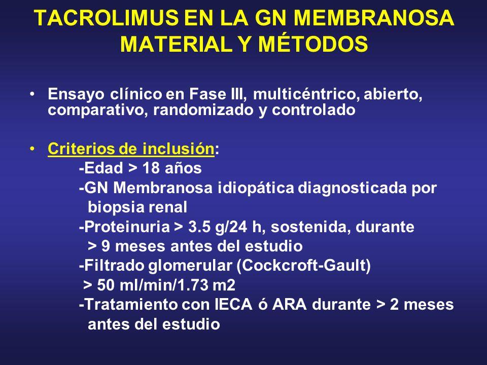 TACROLIMUS EN LA GN MEMBRANOSA MATERIAL Y MÉTODOS Ensayo clínico en Fase III, multicéntrico, abierto, comparativo, randomizado y controlado Criterios