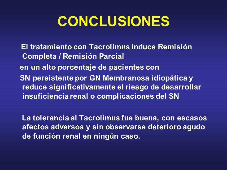 CONCLUSIONES El tratamiento con Tacrolimus induce Remisión Completa / Remisión Parcial en un alto porcentaje de pacientes con SN persistente por GN Me