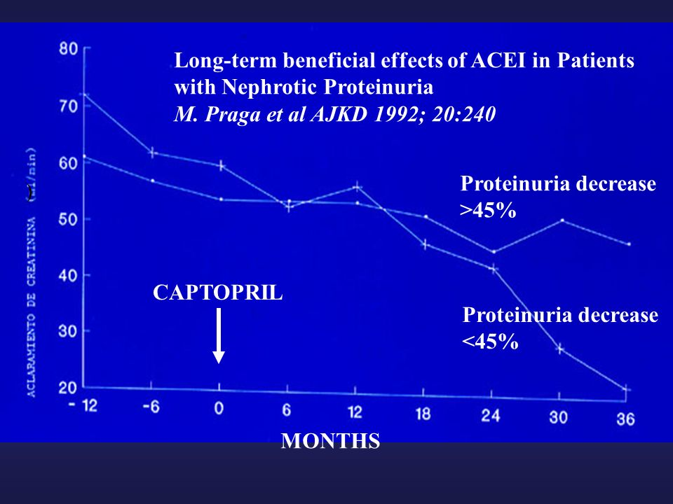 Long-term beneficial effects of ACEI in Patients with Nephrotic Proteinuria M. Praga et al AJKD 1992; 20:240 ) CAPTOPRIL Proteinuria decrease >45% Pro