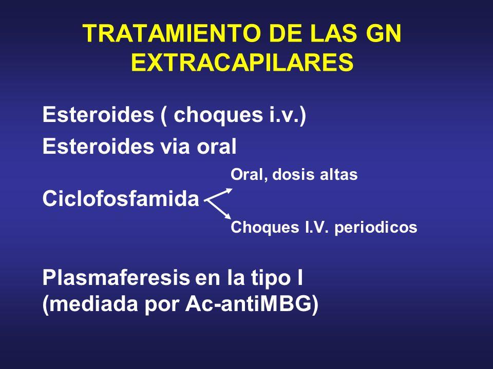 TRATAMIENTO DE LAS GN EXTRACAPILARES Esteroides ( choques i.v.) Esteroides via oral Oral, dosis altas Ciclofosfamida Choques I.V. periodicos Plasmafer