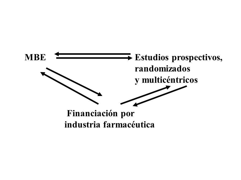 MBE Estudios prospectivos, randomizados y multicéntricos Financiación por industria farmacéutica
