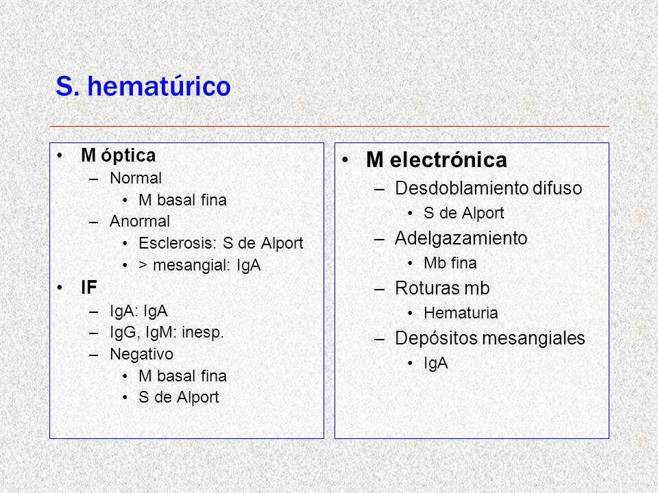 S. hematúrico M óptica –Normal M basal fina –Anormal Esclerosis: S de Alport > mesangial: IgA IF –IgA: IgA –IgG, IgM: inesp. –Negativo M basal fina S