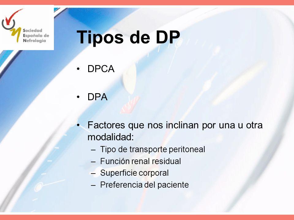Tipos de DP DPCA DPA Factores que nos inclinan por una u otra modalidad: –Tipo de transporte peritoneal –Función renal residual –Superficie corporal –
