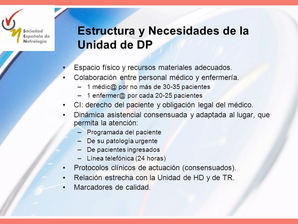 Estructura y Necesidades de la Unidad de DP Espacio físico y recursos materiales adecuados. Colaboración entre personal médico y enfermería. –1 médic@