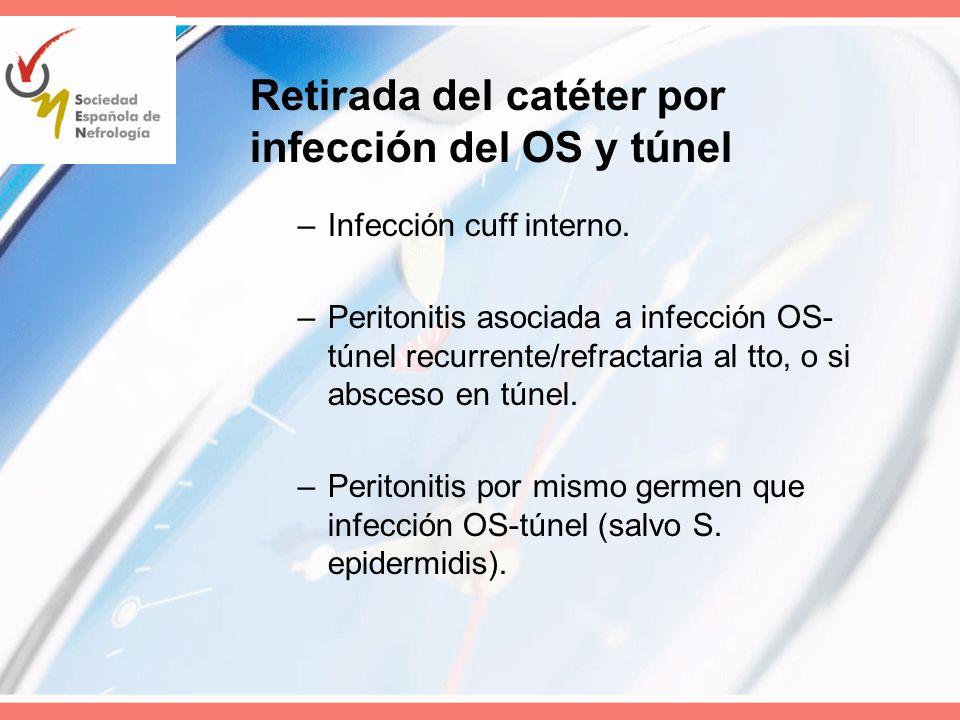 Retirada del catéter por infección del OS y túnel –Infección cuff interno. –Peritonitis asociada a infección OS- túnel recurrente/refractaria al tto,