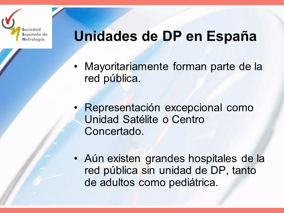 Unidades de DP en España Mayoritariamente forman parte de la red pública. Representación excepcional como Unidad Satélite o Centro Concertado. Aún exi