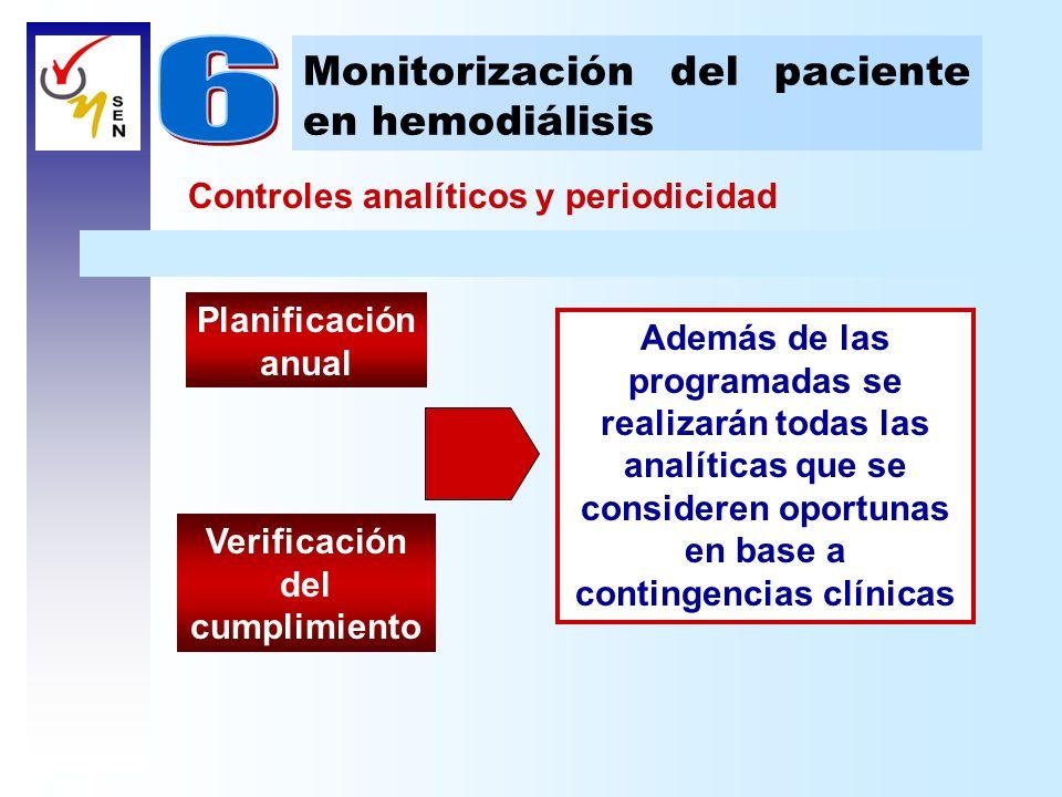 Controles analíticos y periodicidad Monitorización del paciente en hemodiálisis Planificación anual Verificación del cumplimiento Además de las progra