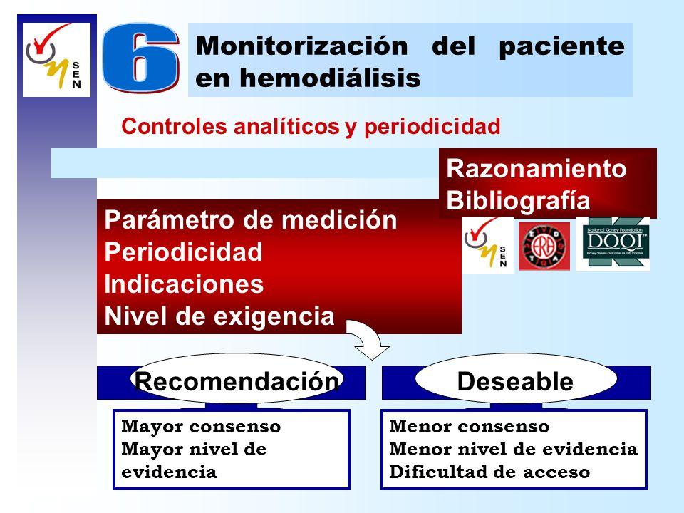 Controles analíticos y periodicidad Monitorización del paciente en hemodiálisis Parámetro de medición Periodicidad Indicaciones Nivel de exigencia Des