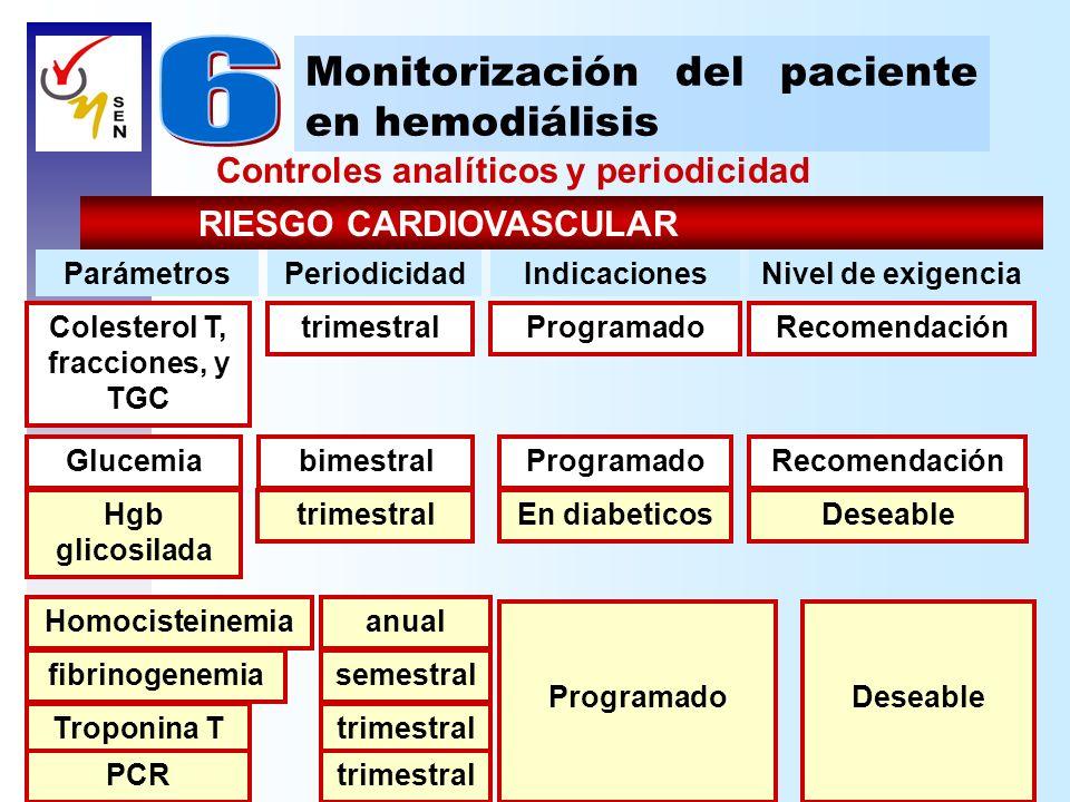 Controles analíticos y periodicidad Monitorización del paciente en hemodiálisis RIESGO CARDIOVASCULAR trimestralDeseableEn diabeticosHgb glicosilada b