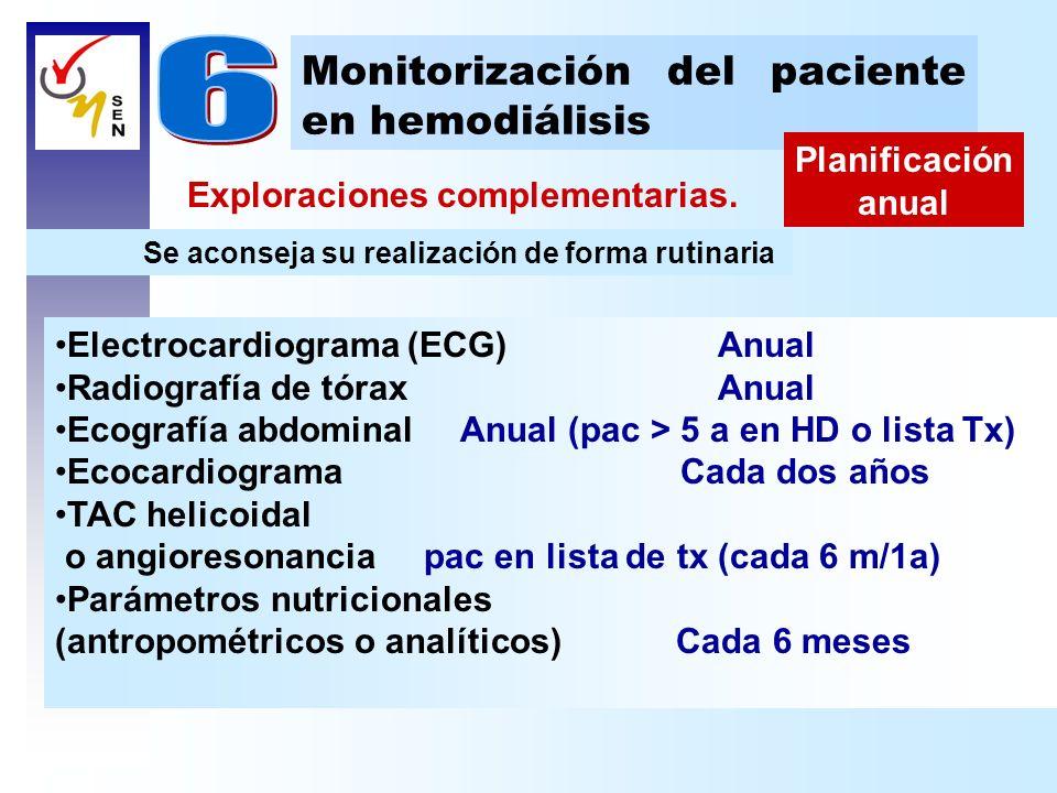 Exploraciones complementarias. Monitorización del paciente en hemodiálisis Se aconseja su realización de forma rutinaria Planificación anual Electroca