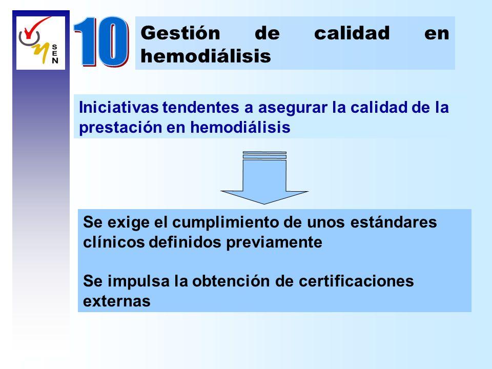 Gestión de calidad en hemodiálisis Iniciativas tendentes a asegurar la calidad de la prestación en hemodiálisis Se exige el cumplimiento de unos están