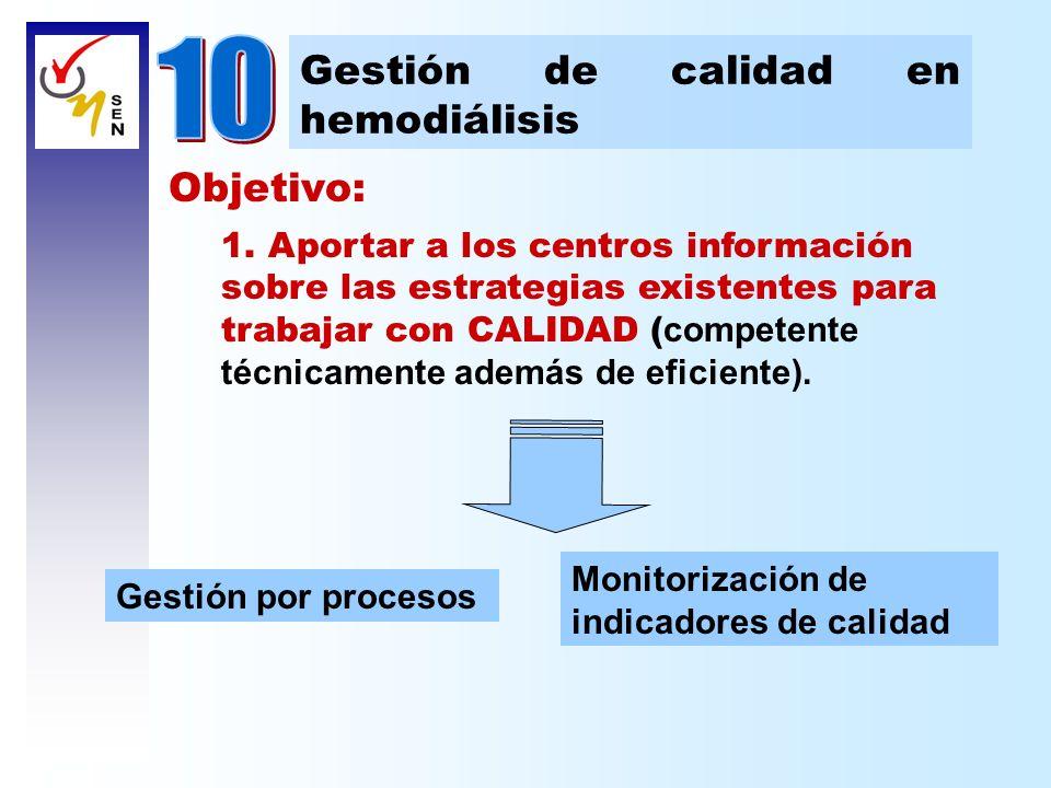 Objetivo: 1. Aportar a los centros información sobre las estrategias existentes para trabajar con CALIDAD ( competente técnicamente además de eficient