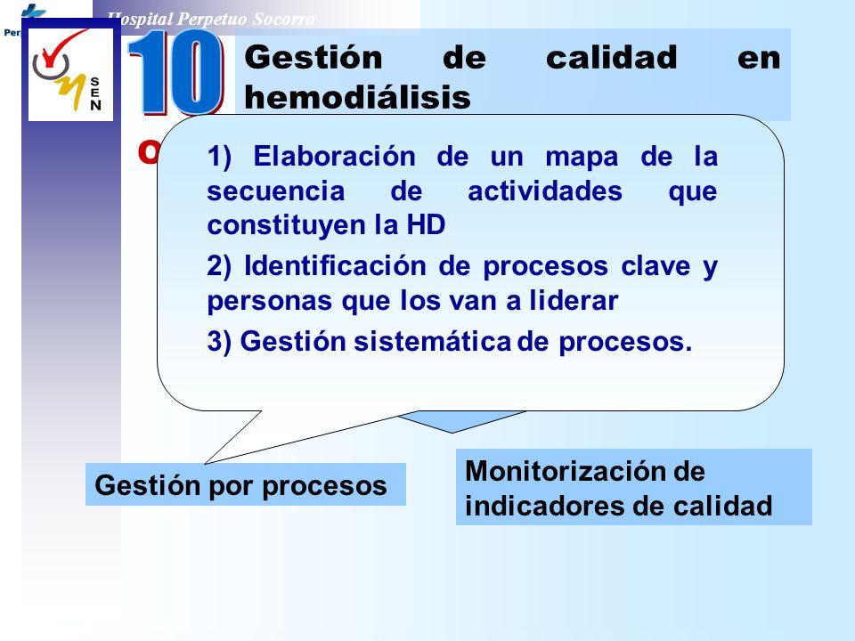 Hospital Perpetuo Socorro Objetivo: 1. Aportar a los centros información sobre las estrategias existentes para trabajar con CALIDAD ( competente técni