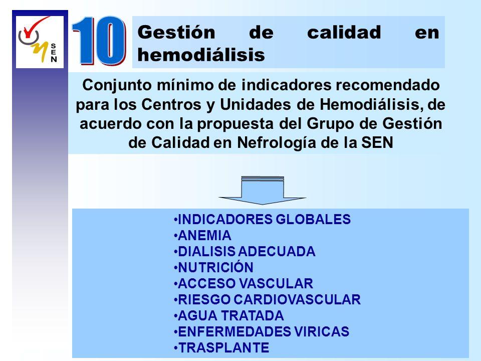 Gestión de calidad en hemodiálisis Conjunto mínimo de indicadores recomendado para los Centros y Unidades de Hemodiálisis, de acuerdo con la propuesta