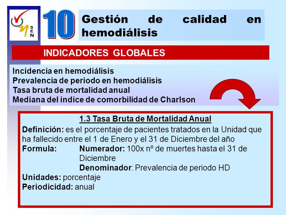 Gestión de calidad en hemodiálisis INDICADORES GLOBALES Incidencia en hemodiálisis Prevalencia de periodo en hemodiálisis Tasa bruta de mortalidad anu
