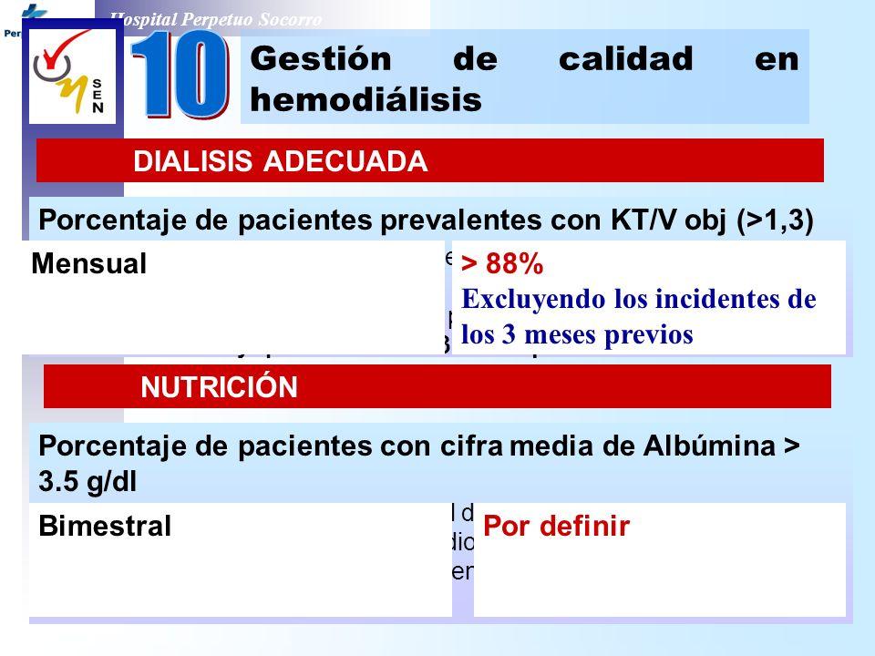 Hospital Perpetuo Socorro Gestión de calidad en hemodiálisis DIALISIS ADECUADA Porcentaje de pacientes prevalentes con KT/V obj (>1,3) Numerador: 100