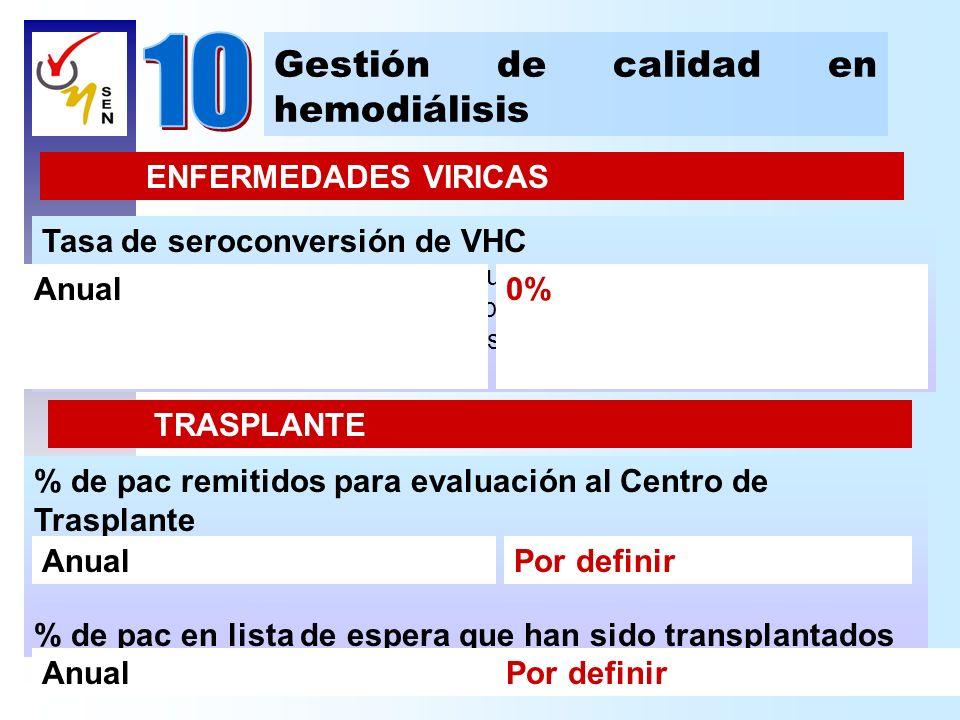 Gestión de calidad en hemodiálisis ENFERMEDADES VIRICAS Tasa de seroconversión de VHC Numerador: 100 x nº de pacientes que positivizan el VHC en el pe